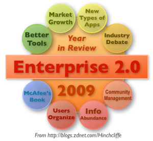 Enterprise 2.0: The 2009 year in review