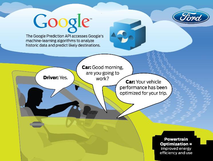 Ford using Google Prediction API