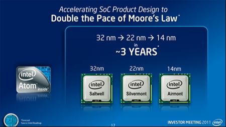 Intel to Make Chips for Tablets and Phones
