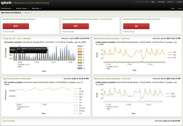 Picture of Splunk - #8