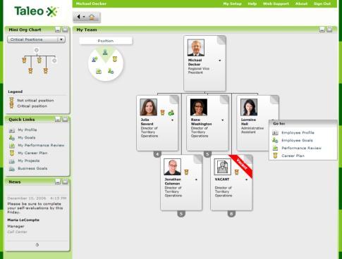 http://i.zdnet.com/blogs/taleo-manager-center.jpg