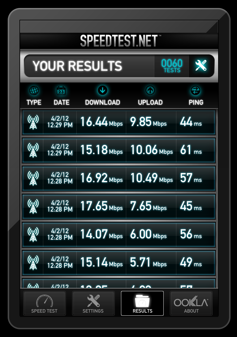 Verizon iPad 3 speedtest - Jason O'Grady